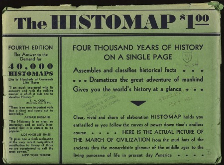 Histomap advertisement (Yale Library)