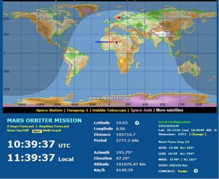 Live track Mars Orbiter satview.org
