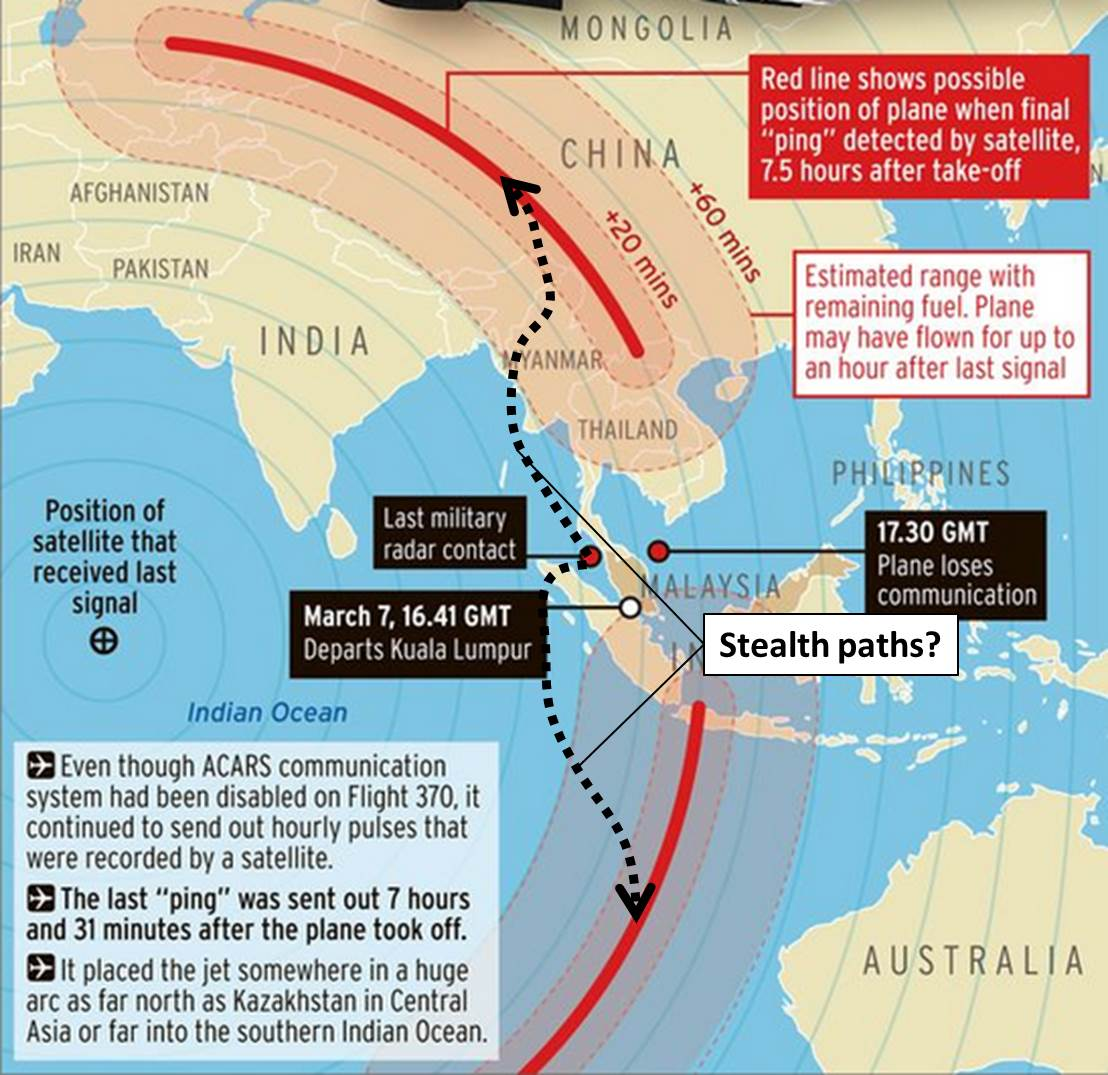 Stealth paths MH370 - based on Mirror graphic