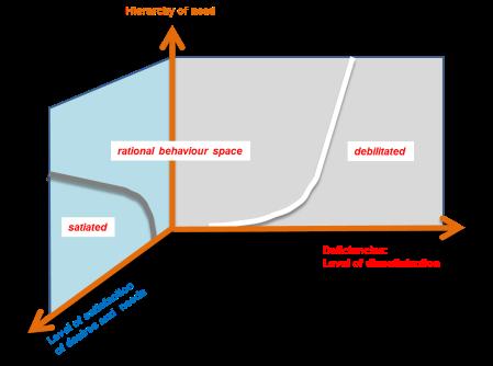 Behavioural space 8