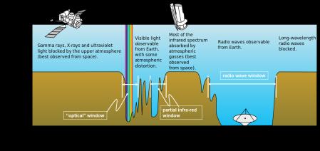emr windows - based on wikimedia