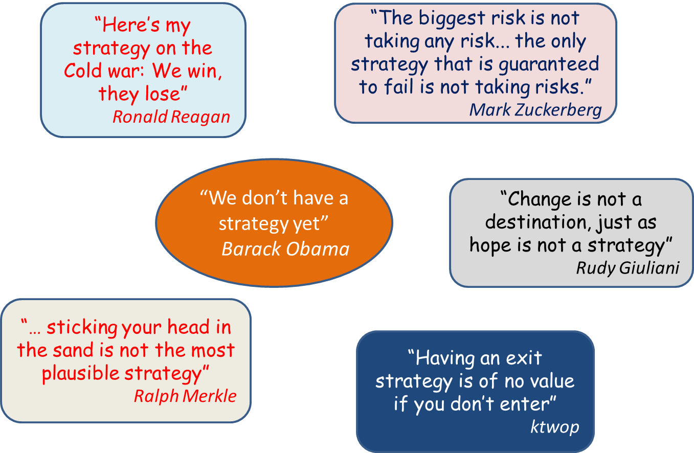 all about strategy Pricing: the starting point for any pricing strategy is a breakeven analysis after all, you want to make money, not lose it but beyond that, the ideal price is a.