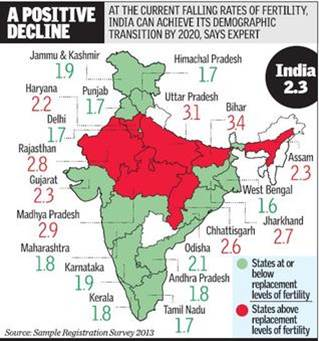 India Fertility 2013 - graphic The Hindu