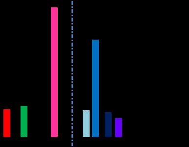 Swedish political landscape 2014