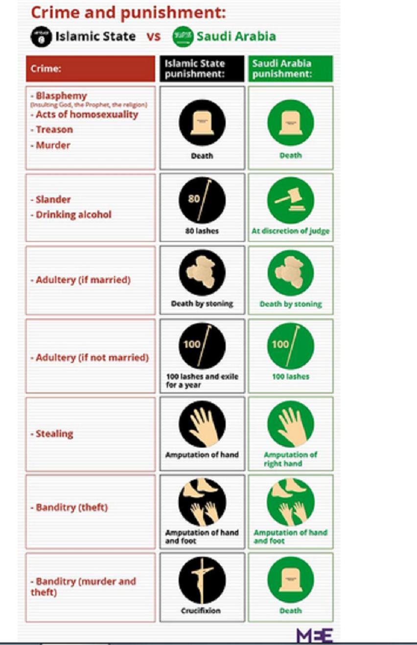 is-vs-saudia-arabia.png