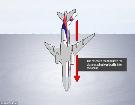 MH370 nose dive -- Daily Mail