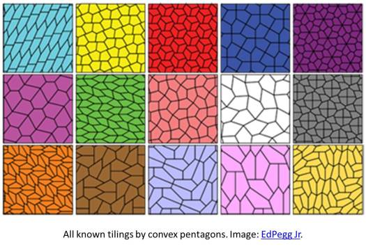 fifteen known tiling pentagons