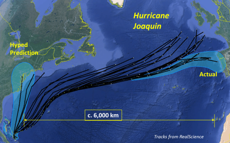 Hurricane Joaquin post mortem -- tracks from RealScience
