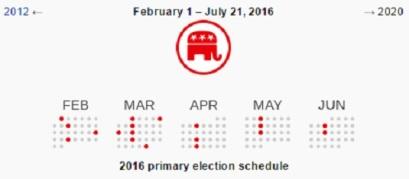 Republican primary schedule