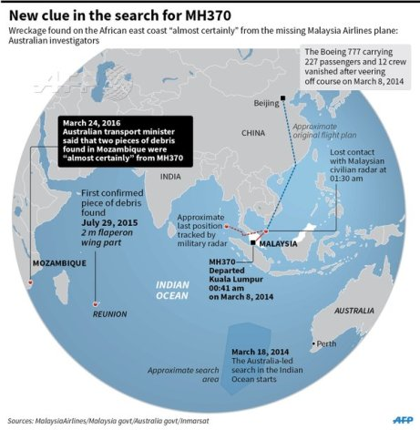 MH370 debris AFP