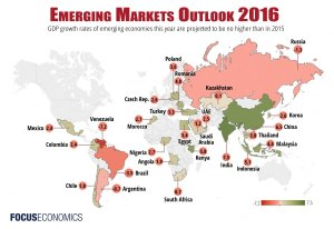 MICKI - Emerging Markets (map by Focus Economics)