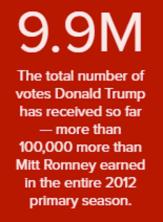 trump voters