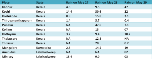 Monsoon onset 2016 rainfall (graphic Skymet)