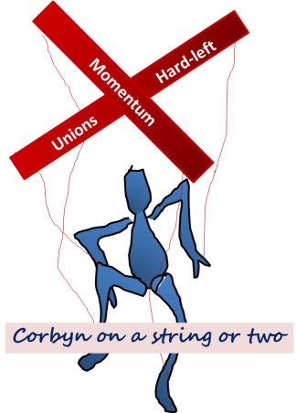 corbyn on a string or two