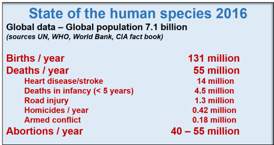 state-of-the-species-2016
