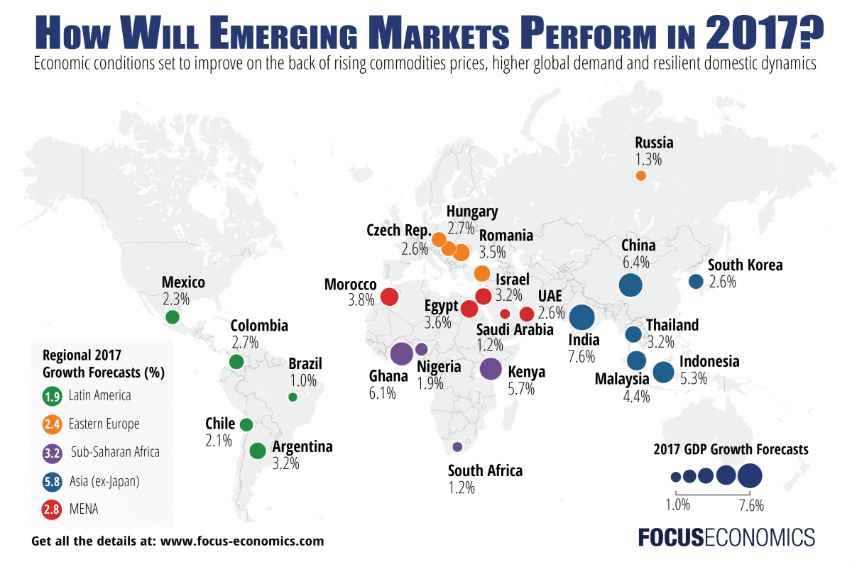 vietnam s emerging market potential From over, vietnam appears to offer almost unlimited business opportunities, and  the persian gulf region is developing rapidly faced with the growing.