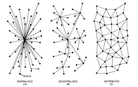 From central to distributed